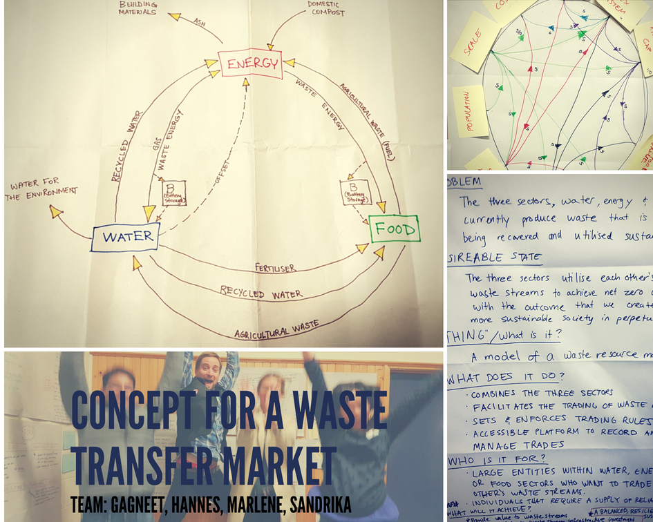 Waste transfer market